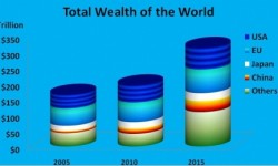 world_wealth_32897000