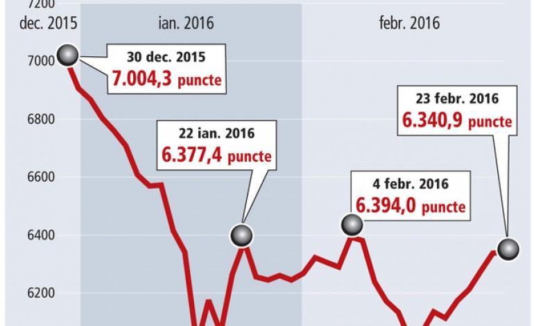 Banca Transilvania si Transelectrica sunt cele mai ieftine actiuni din prima liga a bursei