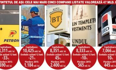 Banca Transilvania a detronat Fondul Proprietatea in topul celor mai valoroase companii listate