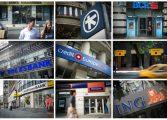 Topul bancilor din Romania dupa active in 2015