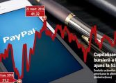 Actiunile PayPal s-au apreciat cu 10% dupa ce compania a publicat rezultatele pentru T3