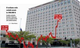 1 actiune la compania lui Warren Buffett costa cat 4 apartamente in Bucuresti