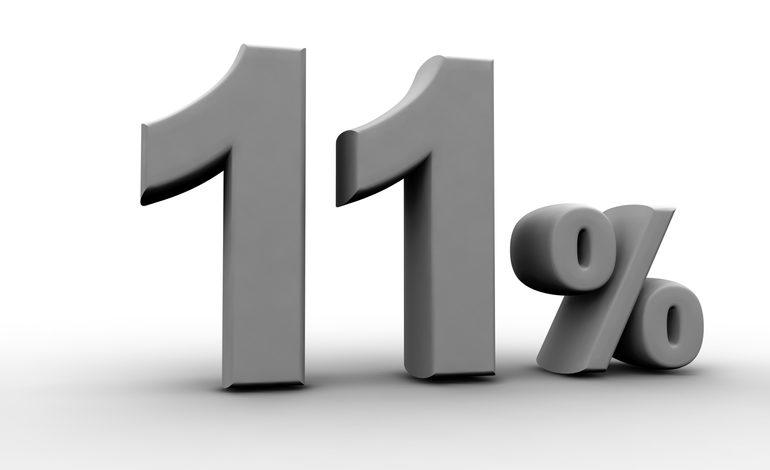 Electroarges distribuie dividende cu un randament de 11% si dirijeaza 10% din castiguri catre conducere