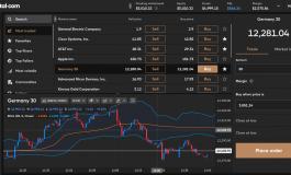De ce să alegi platforma de tranzacționare CAPITAL pentru investiții la bursă?