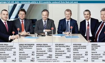 Andreas Treichl a incasat in 2015 circa 3 mil. euro din pozitia de sef al Erste Bank. Cat castiga pe an ceilalti membrii ai conducerii bancii din Austria