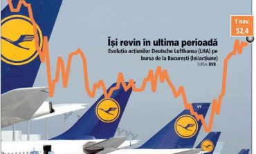 Lufthansa, listata si la Bucuresti, are profit dublu in T3