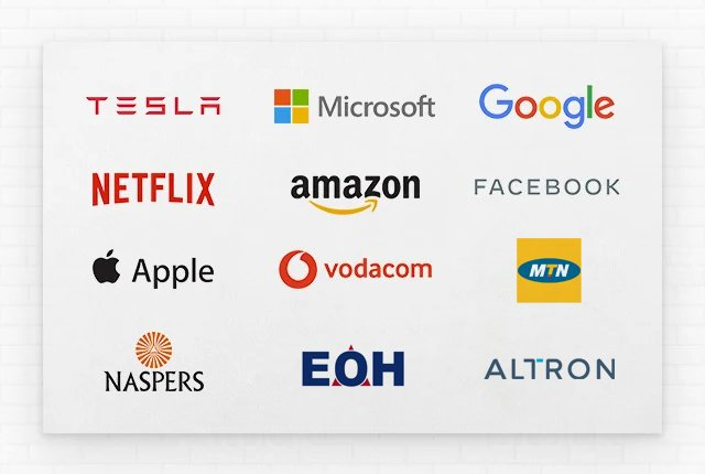 How much money you would have now if you invested $1,000 in these companies on 1 January